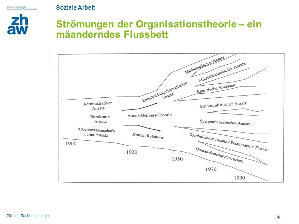 Strömungen der Organisationstheorie – ein mäanderndes Flussbett