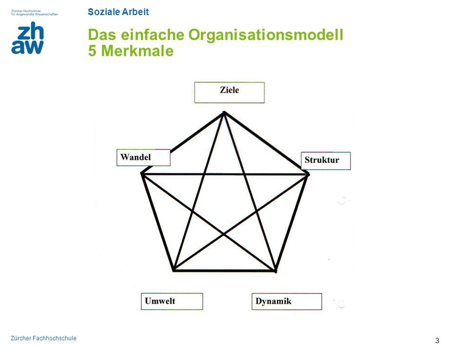 Das einfache Organisationsmodell 5 Merkmale