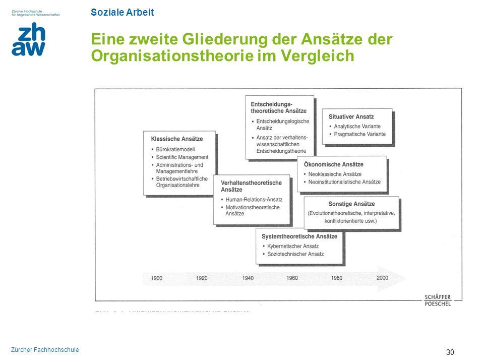 Eine zweite Gliederung der Ansätze der Organisationstheorie im Vergleich