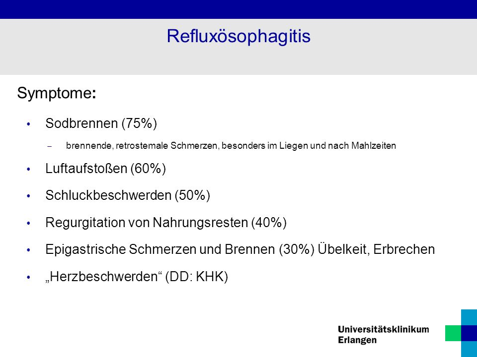Refluxösophagitis Symptome: Sodbrennen (75%) Luftaufstoßen (60%)