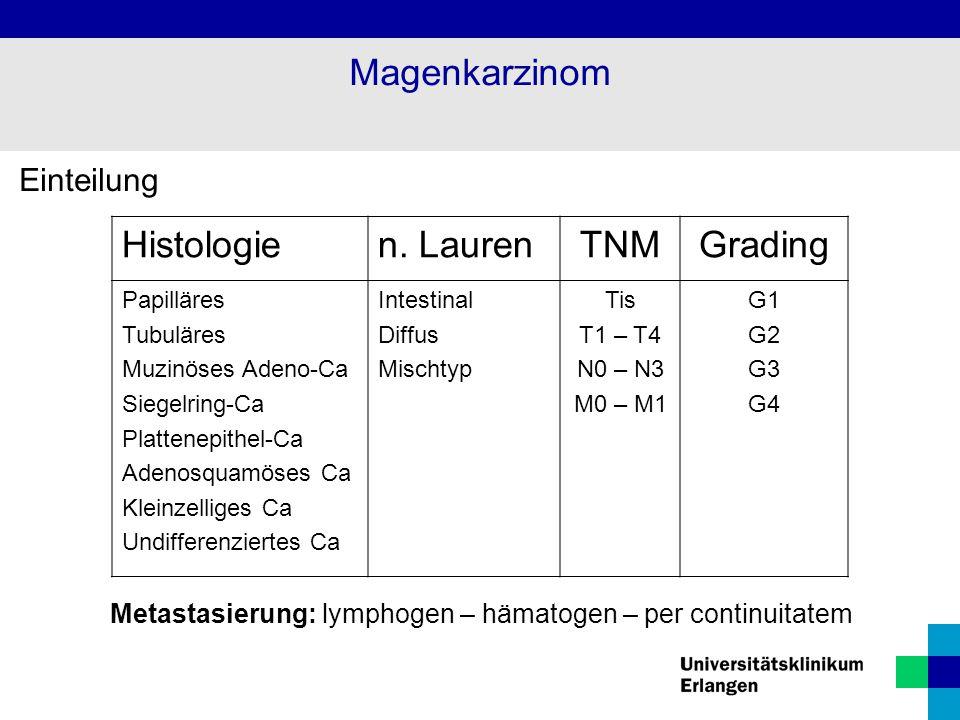 Magenkarzinom Histologie n. Lauren TNM Grading Einteilung