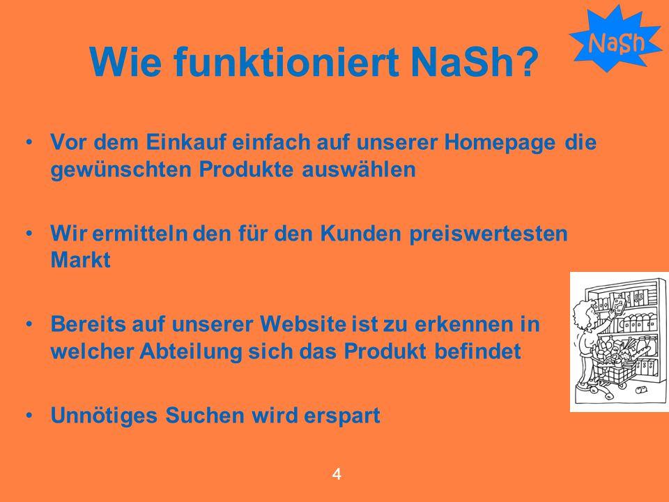 Wie funktioniert NaSh Vor dem Einkauf einfach auf unserer Homepage die gewünschten Produkte auswählen.