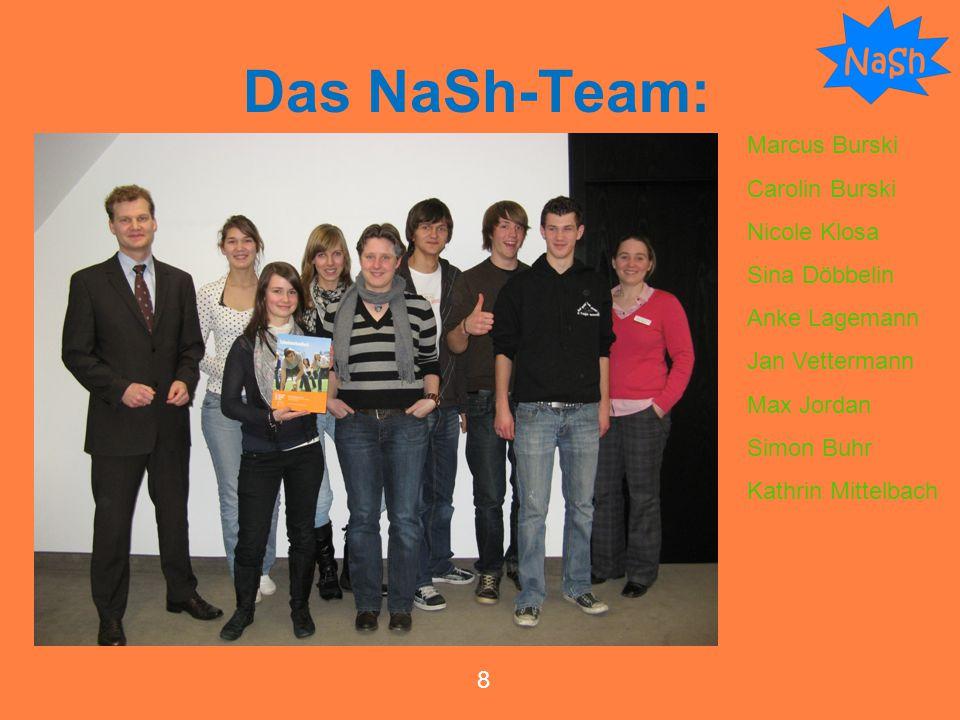 Das NaSh-Team: Marcus Burski Carolin Burski Nicole Klosa Sina Döbbelin