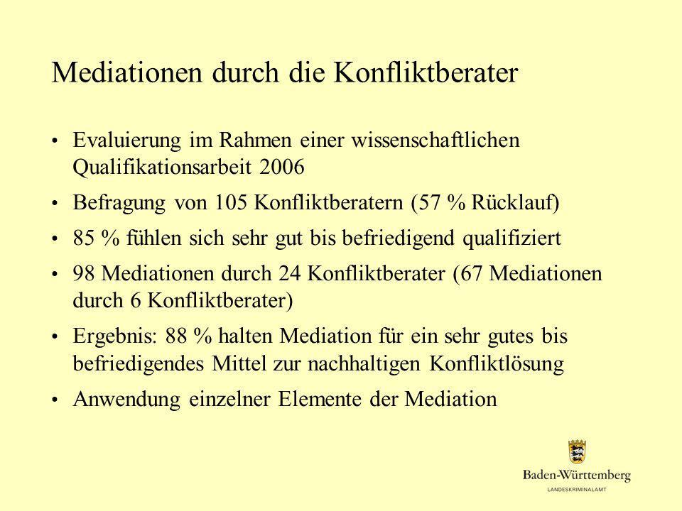 Mediationen durch die Konfliktberater