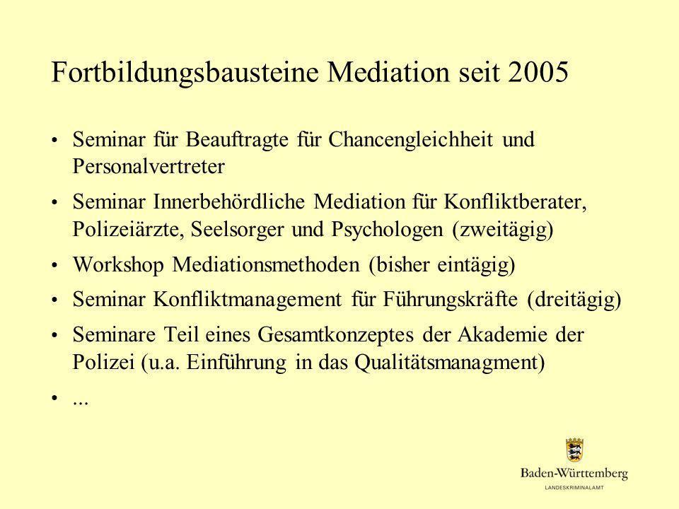 Fortbildungsbausteine Mediation seit 2005