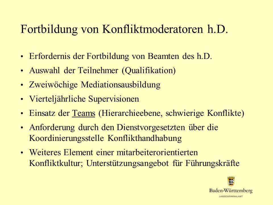 Fortbildung von Konfliktmoderatoren h.D.