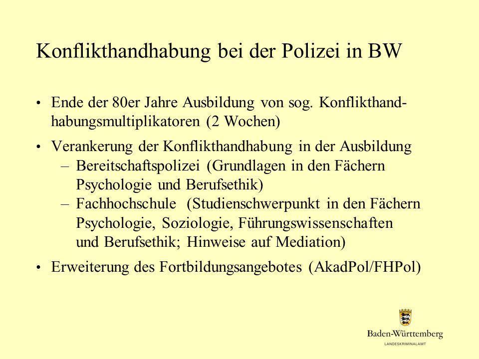 Konflikthandhabung bei der Polizei in BW