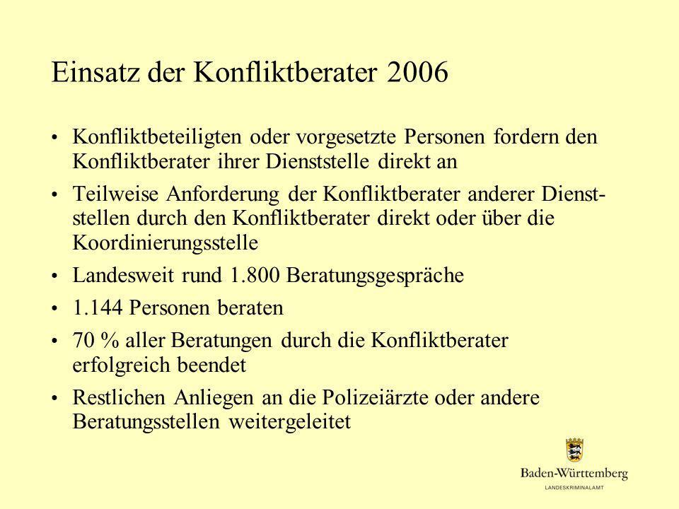 Einsatz der Konfliktberater 2006