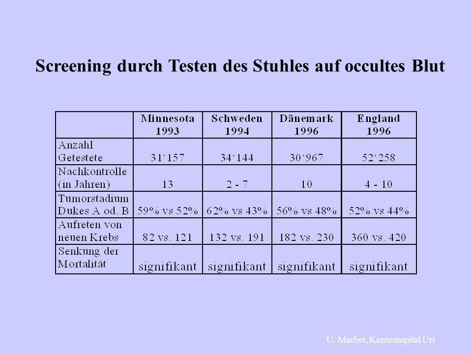 Screening durch Testen des Stuhles auf occultes Blut