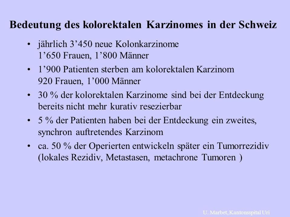 Bedeutung des kolorektalen Karzinomes in der Schweiz