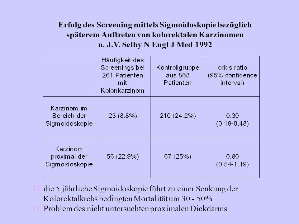 Erfolg des Screening mittels Sigmoidoskopie bezüglich späterem Auftreten von kolorektalen Karzinomen n. J.V. Selby N Engl J Med 1992