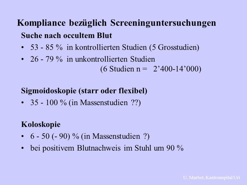Kompliance bezüglich Screeninguntersuchungen