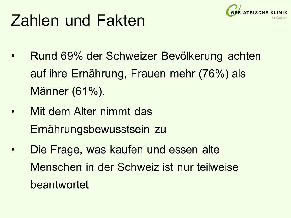 Zahlen und Fakten Rund 69% der Schweizer Bevölkerung achten auf ihre Ernährung, Frauen mehr (76%) als Männer (61%).