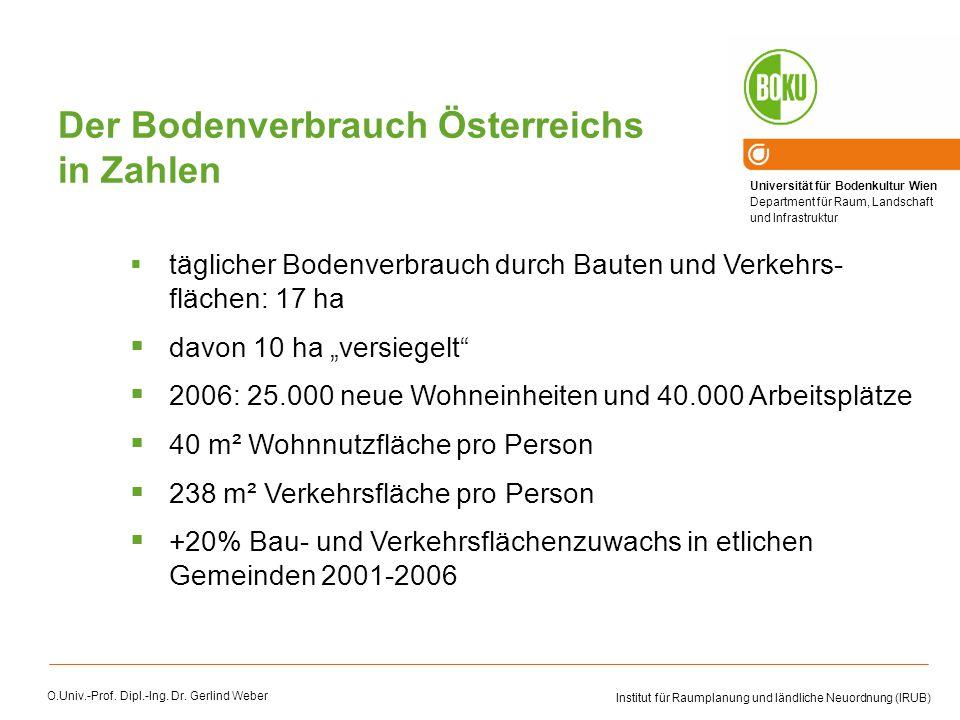 Der Bodenverbrauch Österreichs in Zahlen