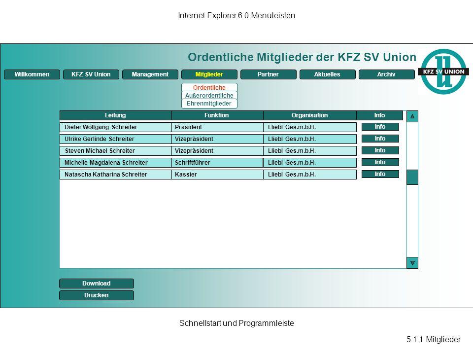 Ordentliche Mitglieder der KFZ SV Union