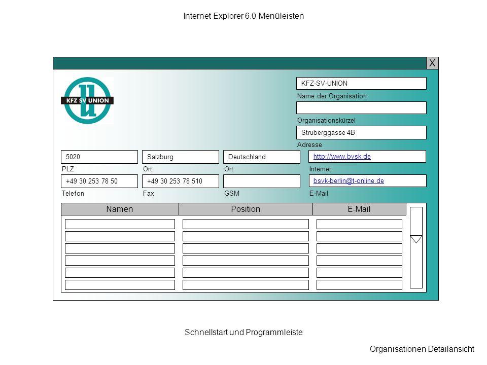 Organisationen Detailansicht