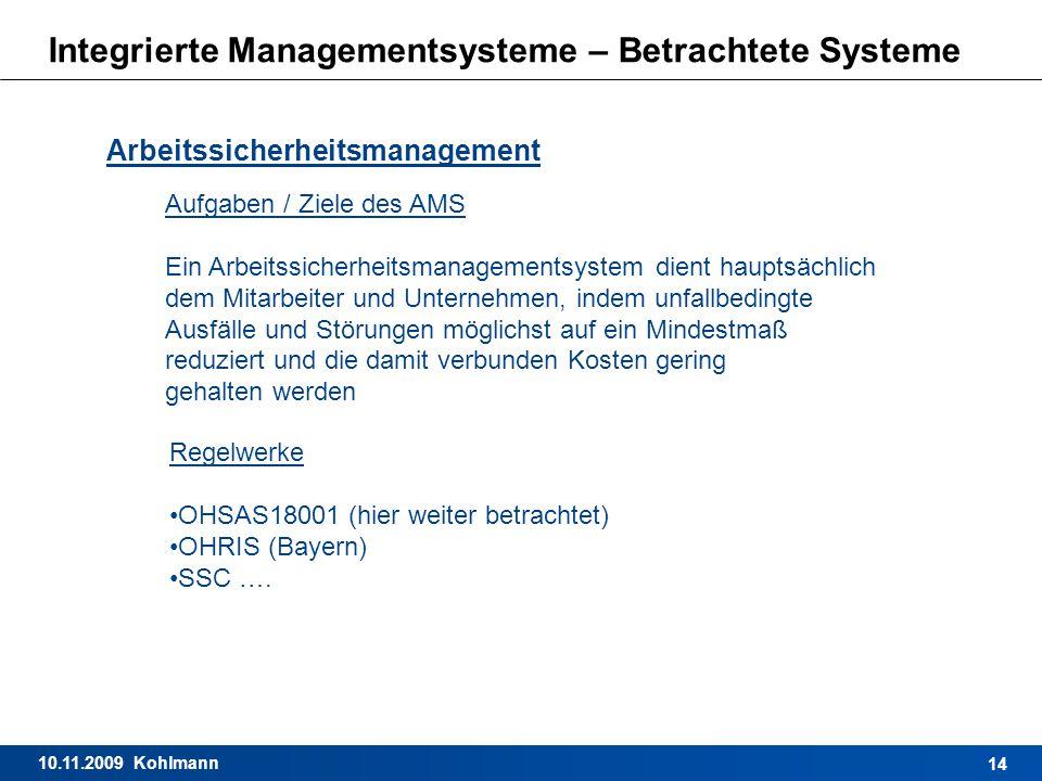 Integrierte Managementsysteme – Betrachtete Systeme