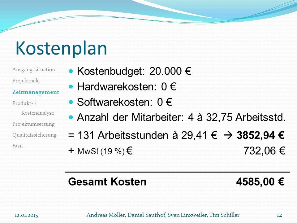 Kostenplan Kostenbudget: 20.000 € Hardwarekosten: 0 €