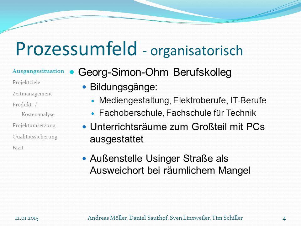 Prozessumfeld - organisatorisch