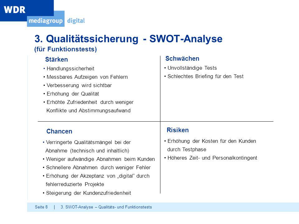 3. Qualitätssicherung - SWOT-Analyse (für Funktionstests)