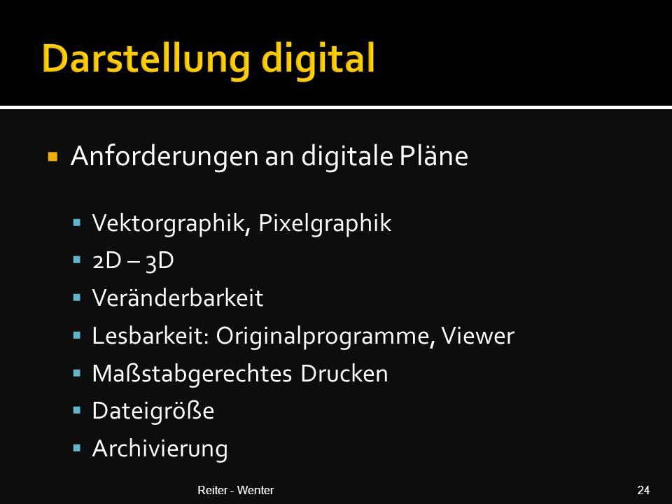 Darstellung digital Anforderungen an digitale Pläne