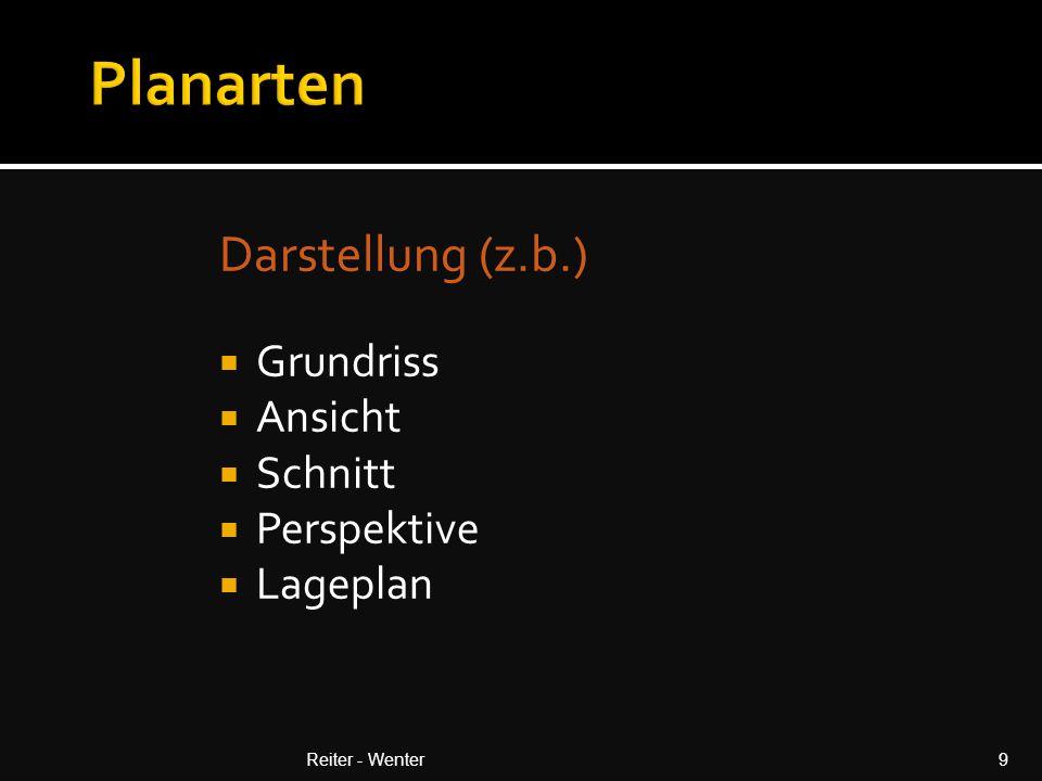 Planarten Darstellung (z.b.) Grundriss Ansicht Schnitt Perspektive