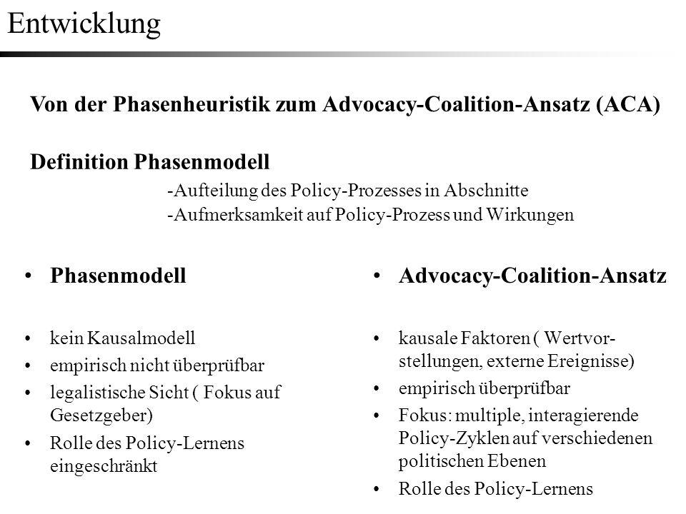 Entwicklung Von der Phasenheuristik zum Advocacy-Coalition-Ansatz (ACA)