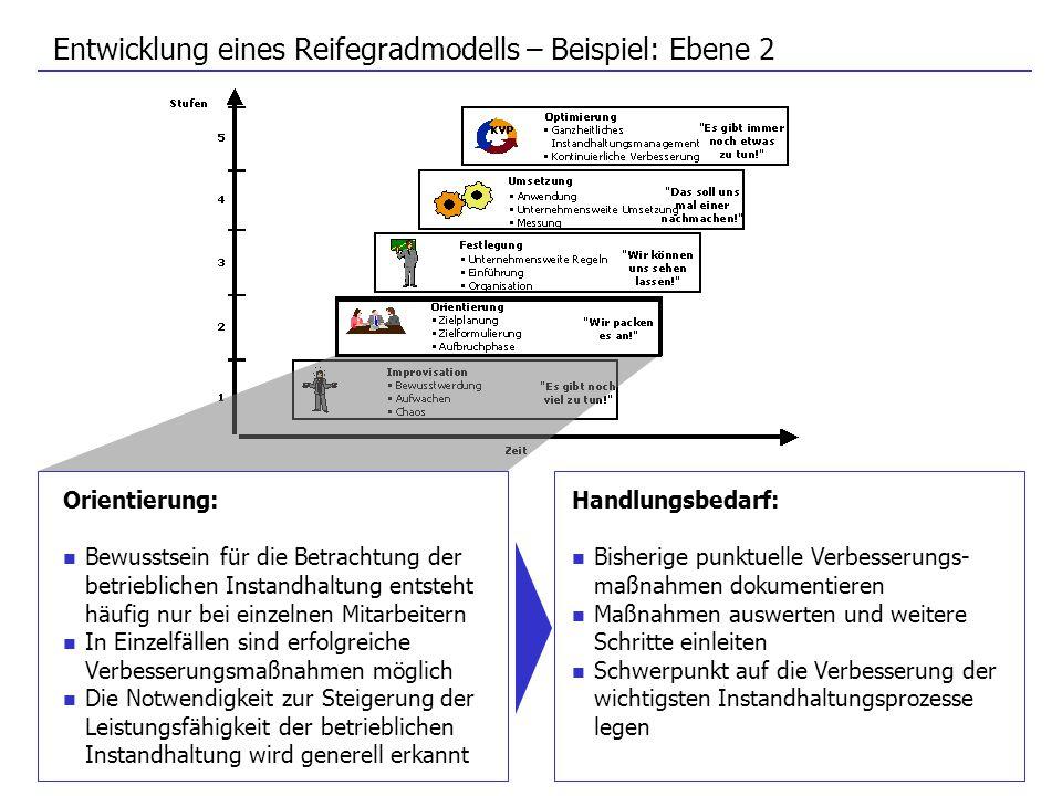 Entwicklung eines Reifegradmodells – Beispiel: Ebene 2