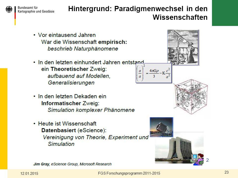 Hintergrund: Paradigmenwechsel in den Wissenschaften