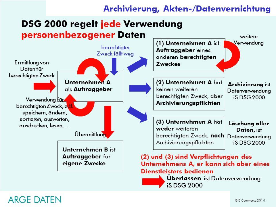 DSG 2000 regelt jede Verwendung personenbezogener Daten