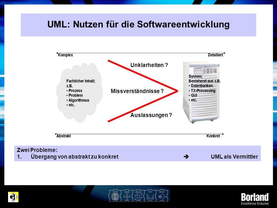 UML: Nutzen für die Softwareentwicklung