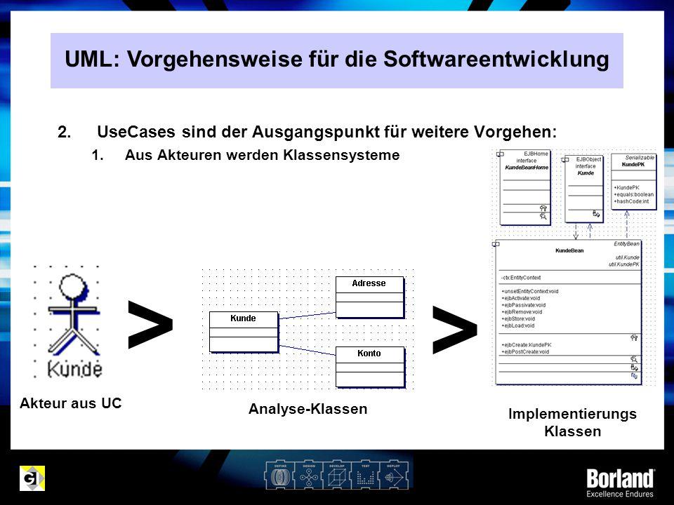UML: Vorgehensweise für die Softwareentwicklung