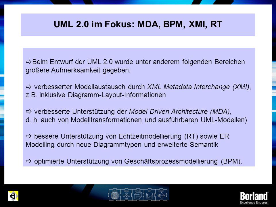 UML 2.0 im Fokus: MDA, BPM, XMI, RT