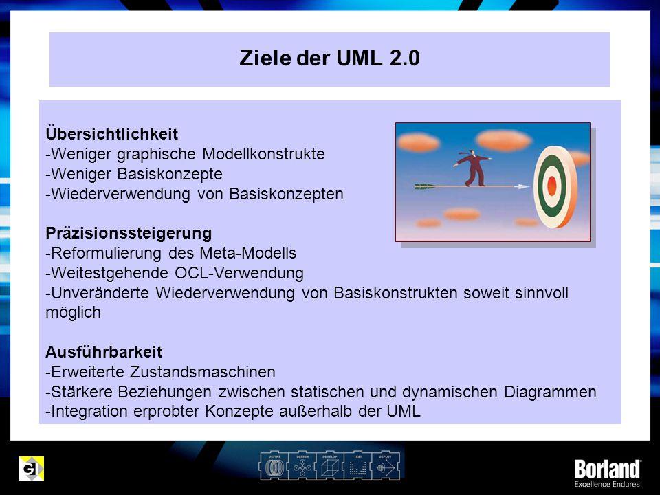 Ziele der UML 2.0 Übersichtlichkeit