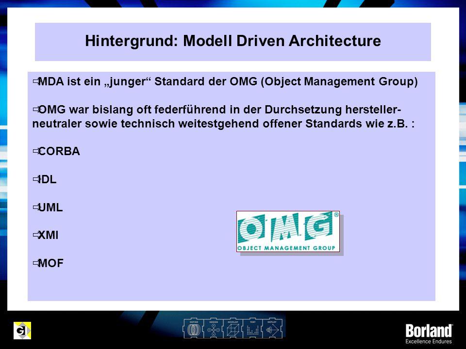 Hintergrund: Modell Driven Architecture
