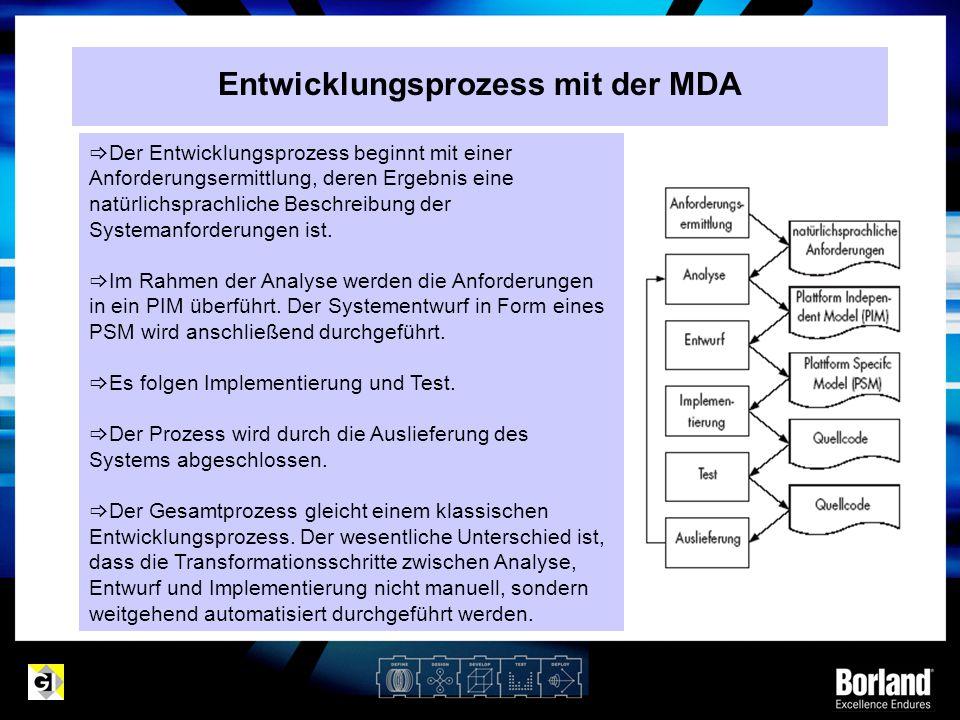 Entwicklungsprozess mit der MDA