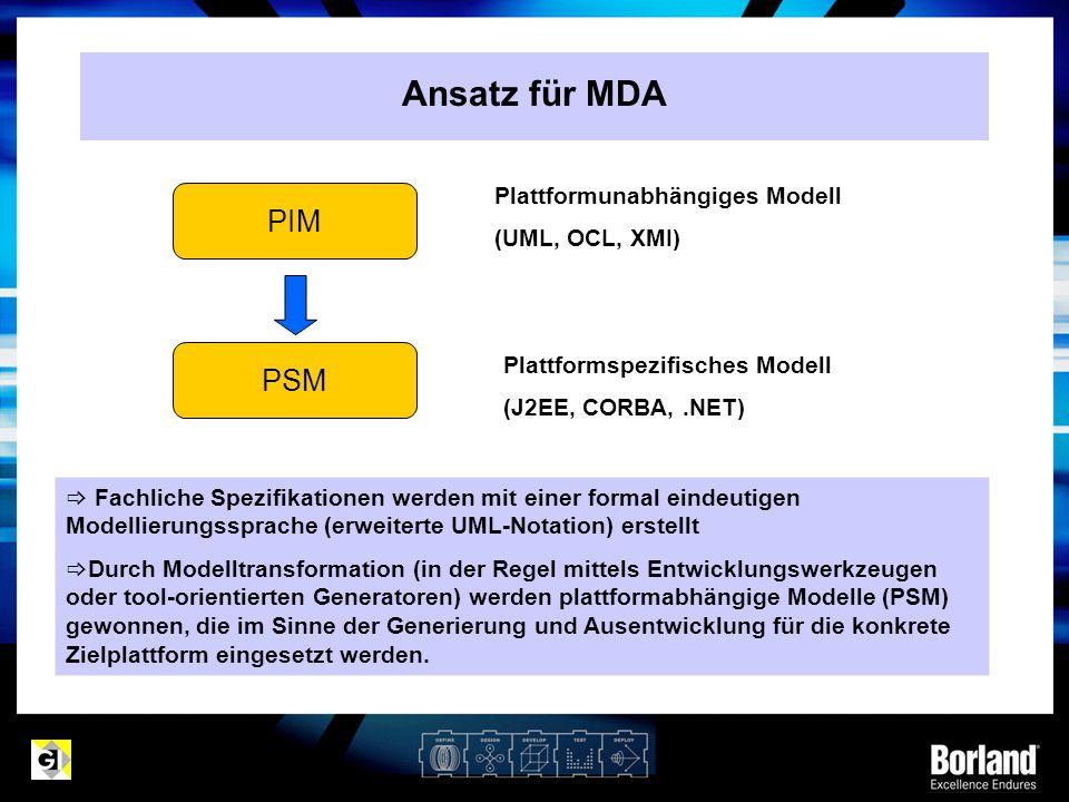 Ansatz für MDA PIM PSM Plattformunabhängiges Modell (UML, OCL, XMI)