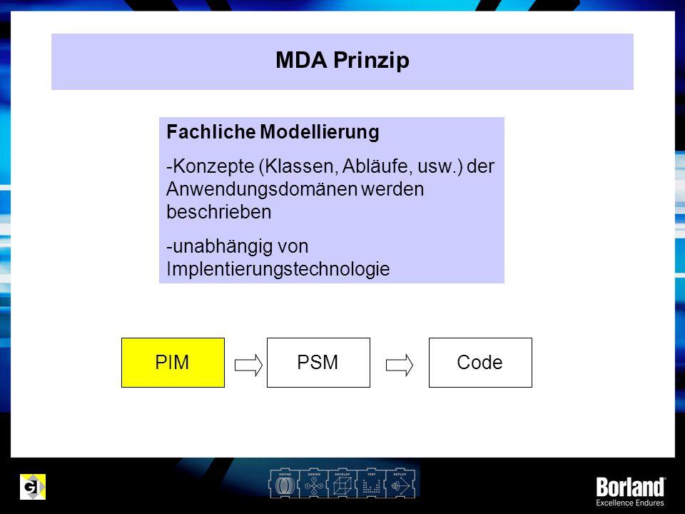MDA Prinzip Fachliche Modellierung