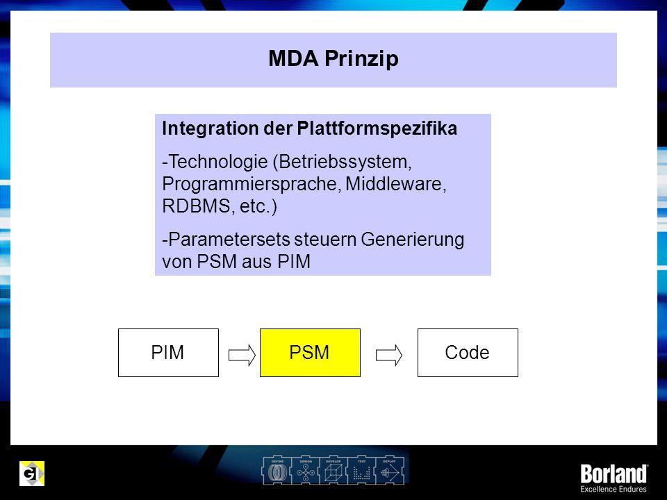 MDA Prinzip Integration der Plattformspezifika