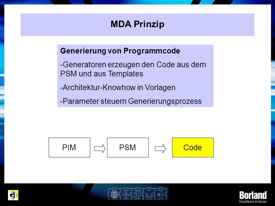 MDA Prinzip Generierung von Programmcode