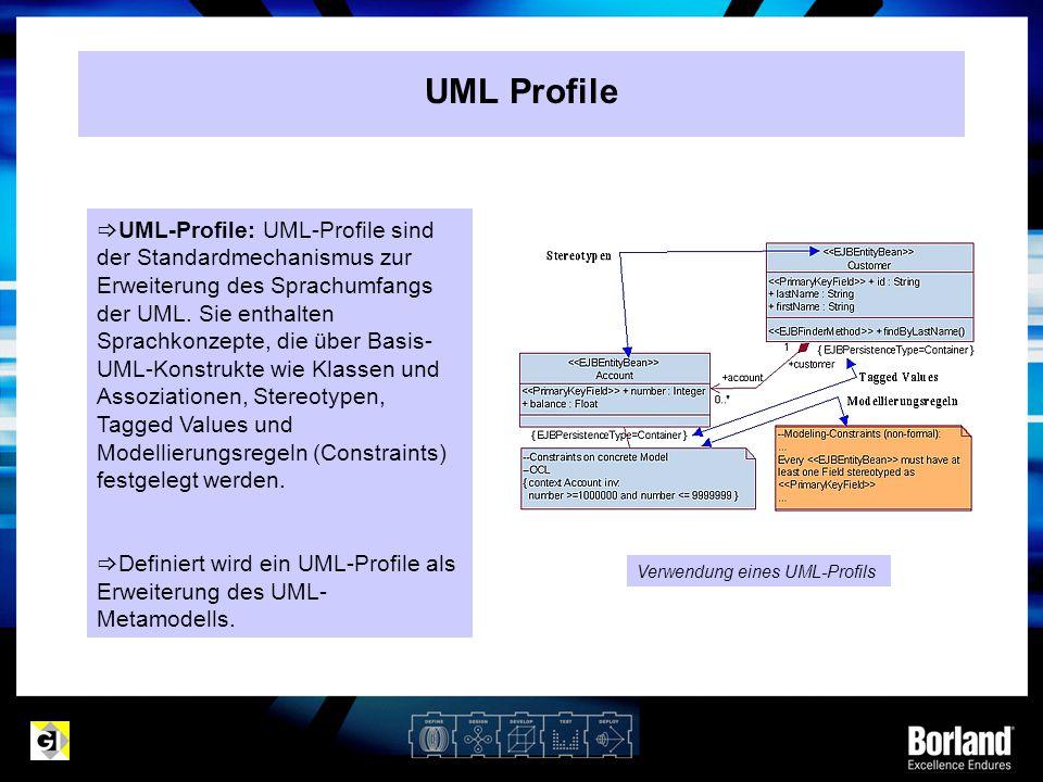UML Profile