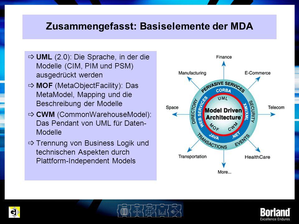 Zusammengefasst: Basiselemente der MDA