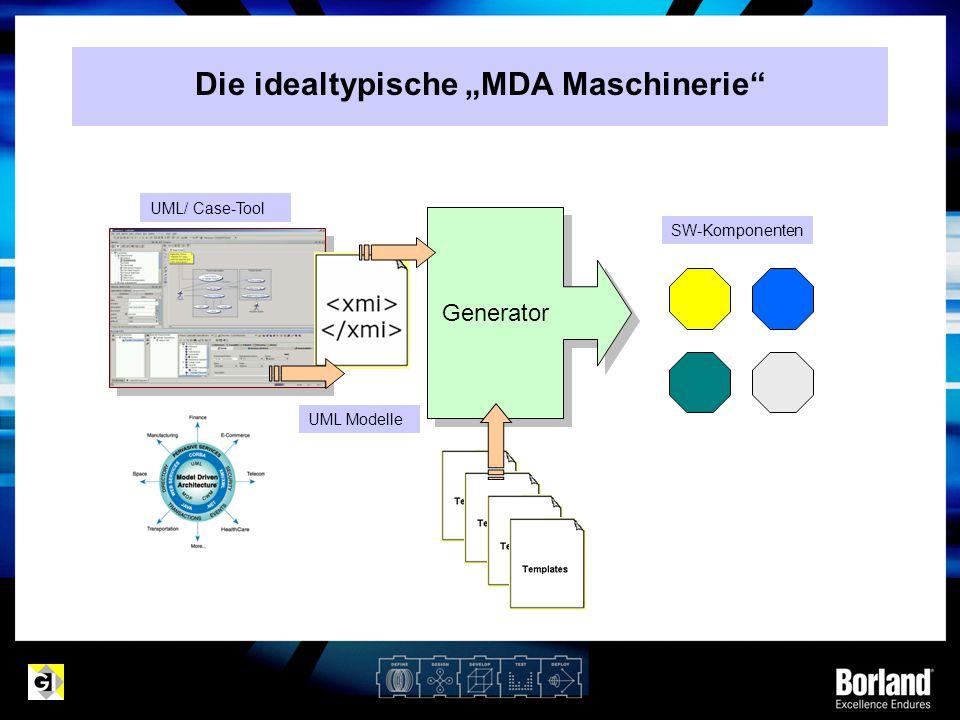 """Die idealtypische """"MDA Maschinerie"""