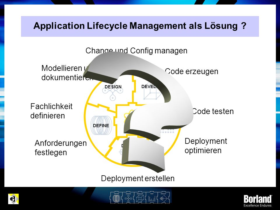 Application Lifecycle Management als Lösung