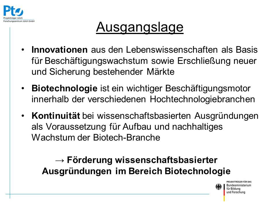 Ausgangslage Innovationen aus den Lebenswissenschaften als Basis für Beschäftigungswachstum sowie Erschließung neuer und Sicherung bestehender Märkte.