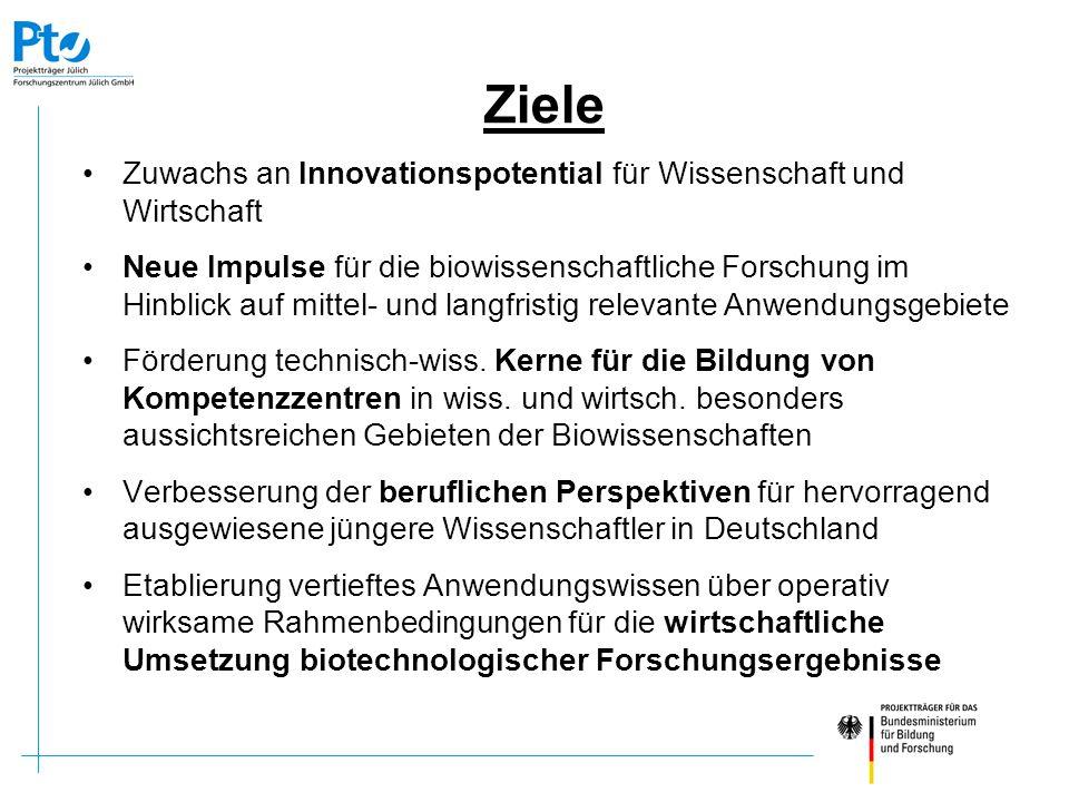 Ziele Zuwachs an Innovationspotential für Wissenschaft und Wirtschaft