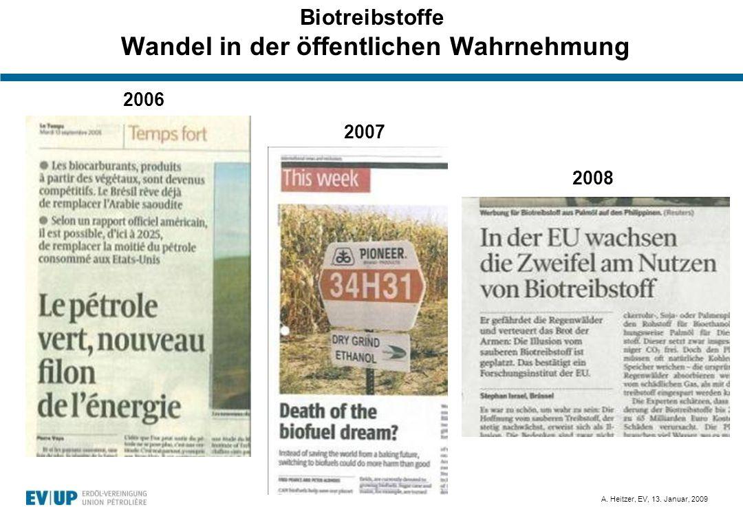 Biotreibstoffe Wandel in der öffentlichen Wahrnehmung