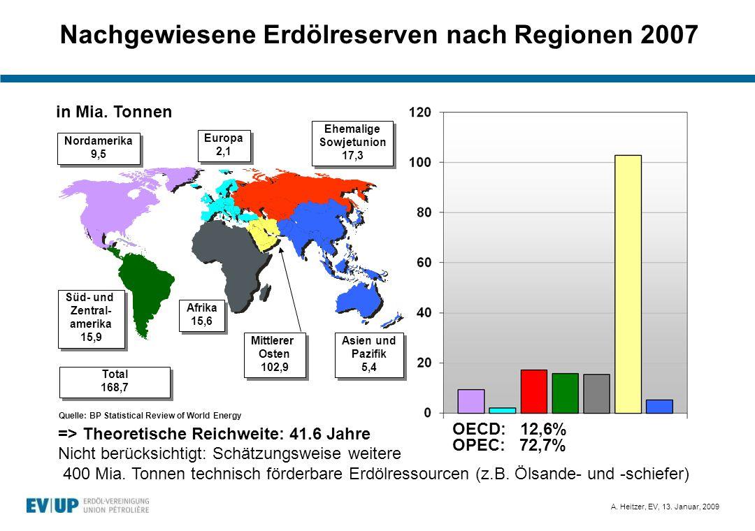 Nachgewiesene Erdölreserven nach Regionen 2007