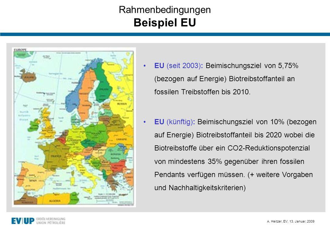 Rahmenbedingungen Beispiel EU