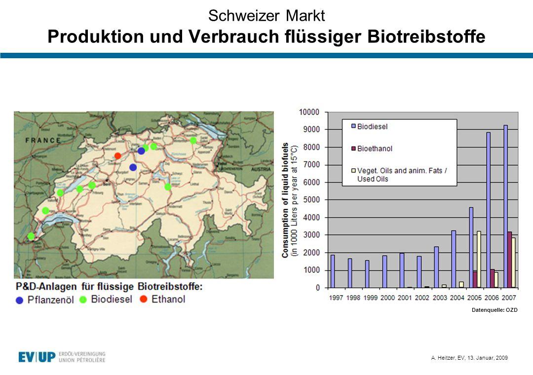 Schweizer Markt Produktion und Verbrauch flüssiger Biotreibstoffe